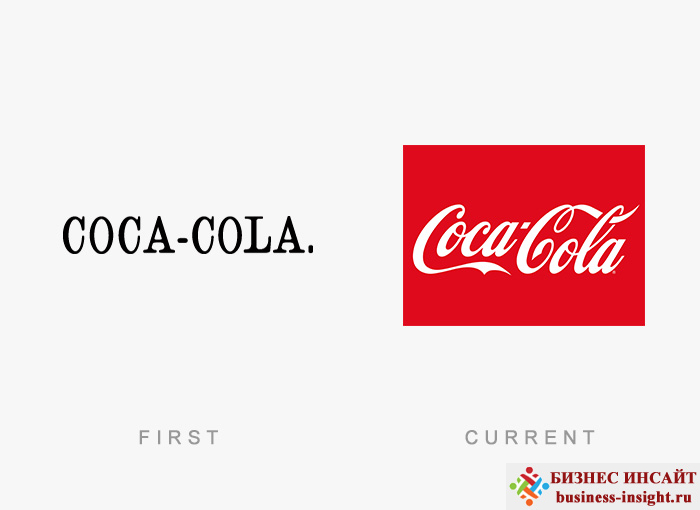 Логотип Coca Cola
