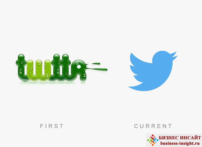 Логотип Twitter
