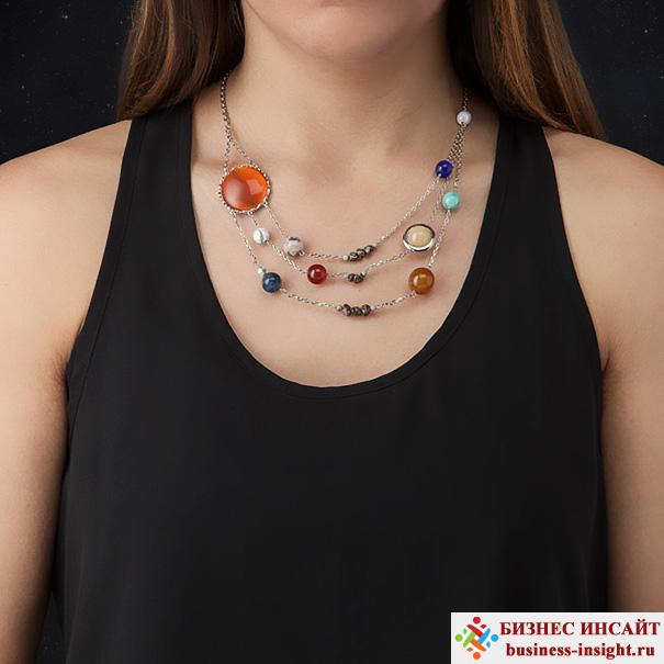 Ожерелье в виде Солнечной системы