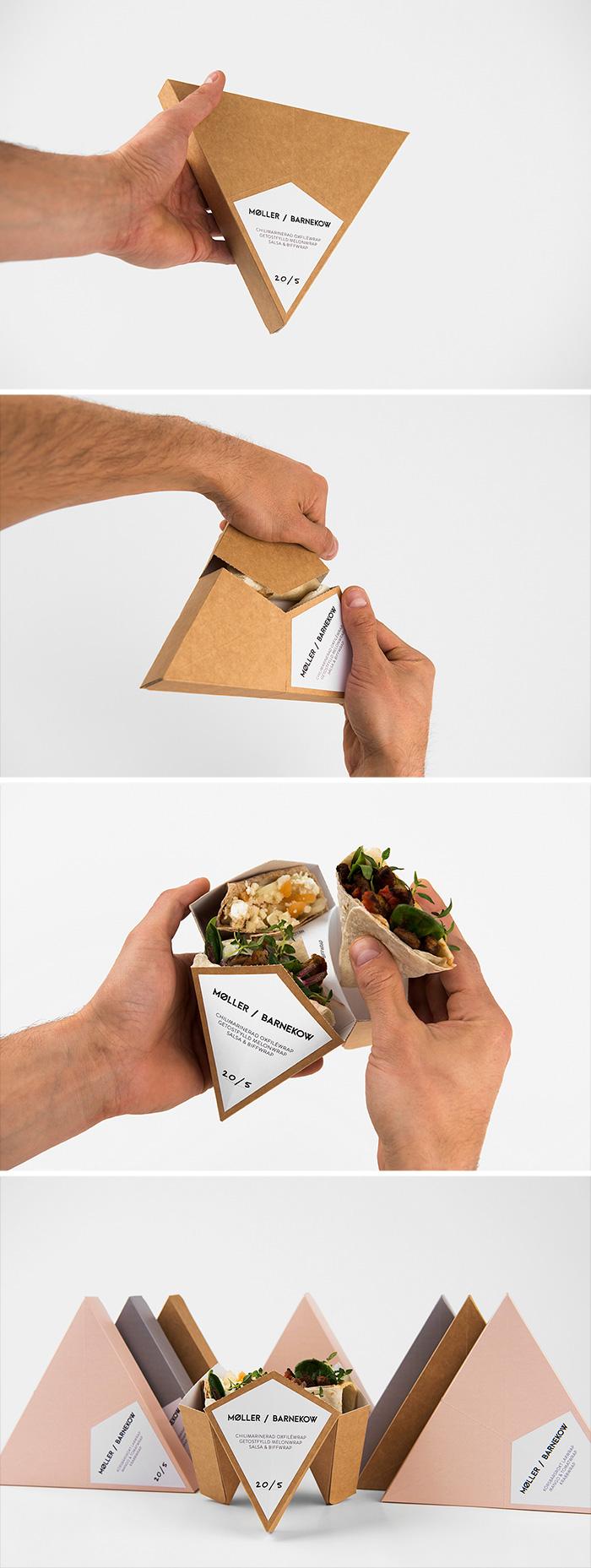 89. Упаковка бутербродов